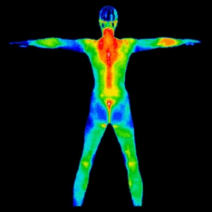 Body-Scan-Meditation